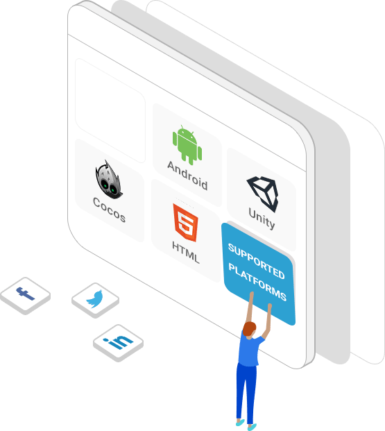 aihelp supported platforms